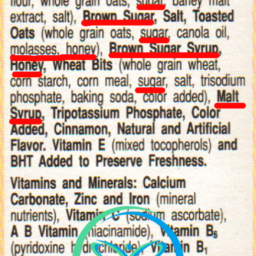 Sugars on an Ingredients List