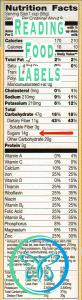Nutrition Facts On Food Label Sugars